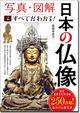 写真・図解  日本の仏像 この一冊ですべてがわかる!