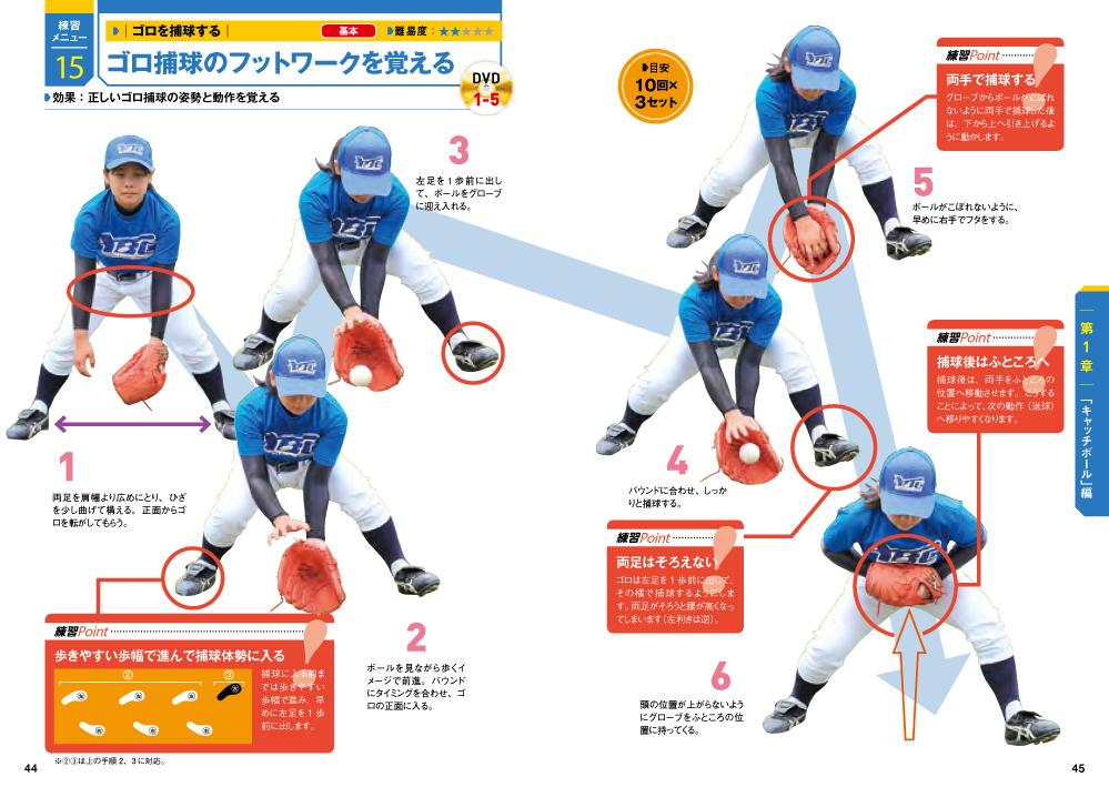 少年野球の練習メニュー特集!低学年・高学年別! …